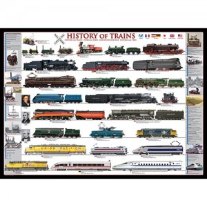 Eurographics: History of Trains (1000) treinenpuzzel