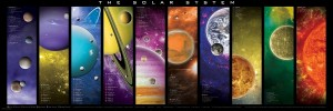 Eurographics: The Solar System (1000) panorama puzzel